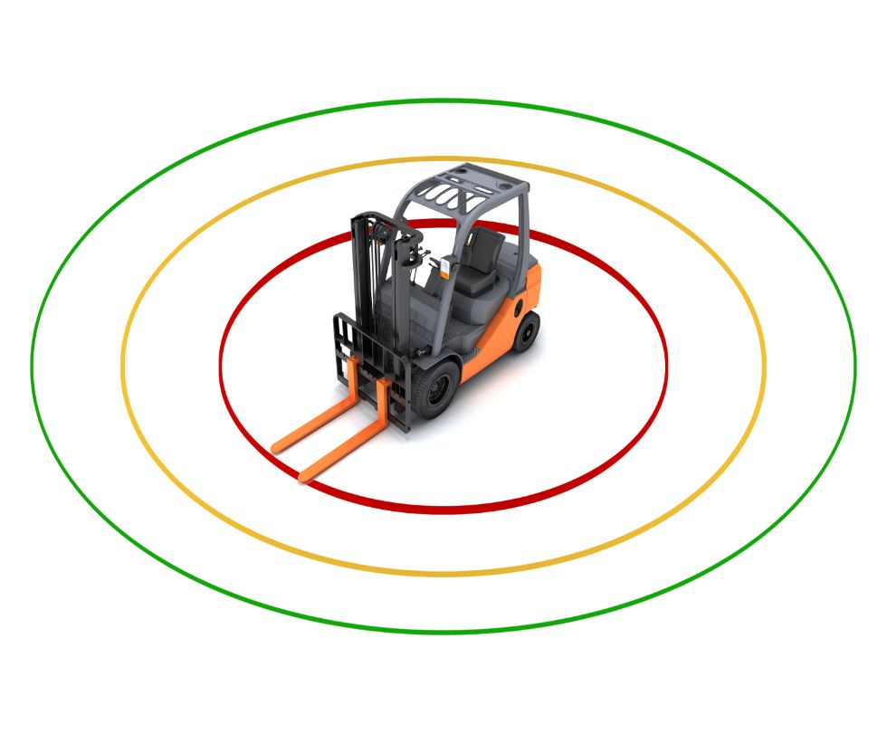 forklift safety system with proximity alarm zones