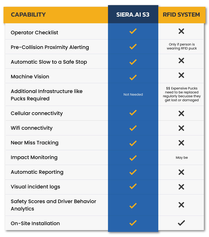 machine-vision-vs-rfid