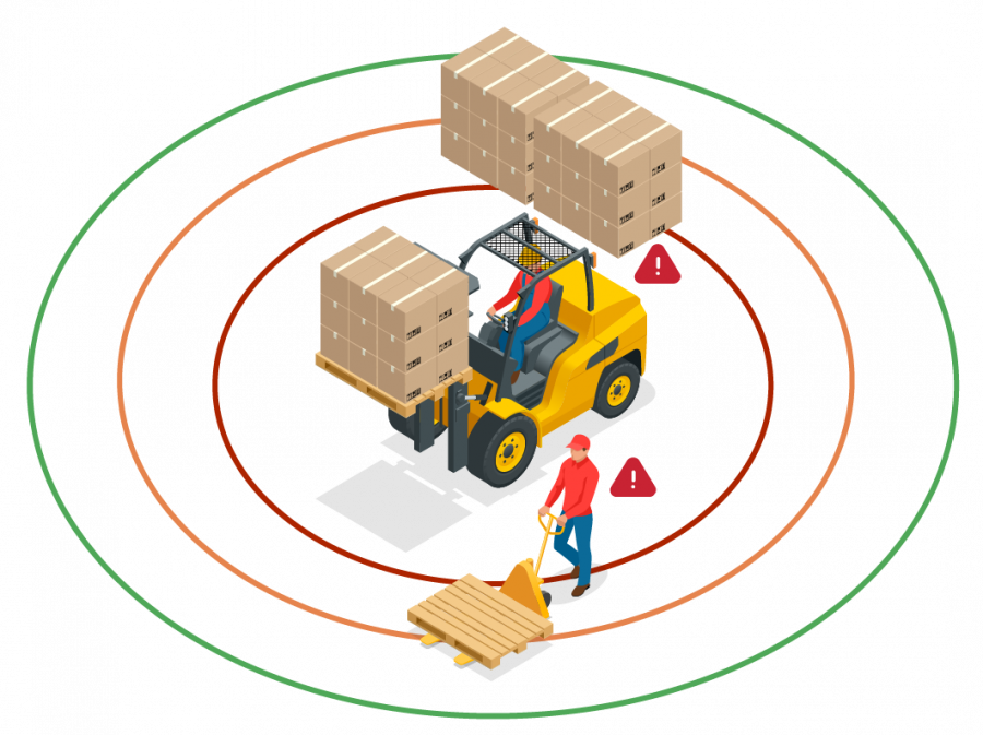 forklift proximity detection